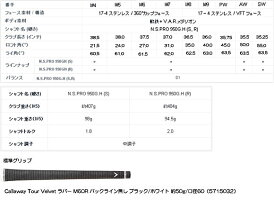 キャロウェイ2015APEXアイアン6本セット(I#5〜9、PW)日本仕様N.S.PRO950G.H(S,R)スチールシャフト