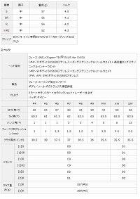 ダンロップXXIO9カラーカスタムアイアン5本セット(#6〜9、PW)レッドMP900(レッド)カーボンシャフト