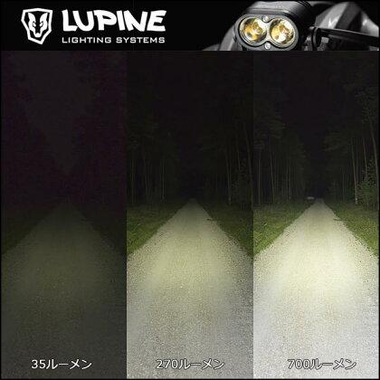 ルパンLEDヘッドライトNEO2【ルパン充電式高輝度LEDライト】【LUPINE】