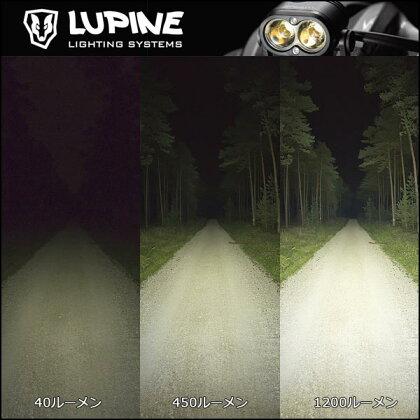ルパンLEDヘッドライトNEWPikoTLMax【ルパン充電式高輝度LEDライト】【LUPINE】
