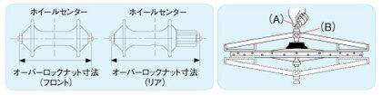 (メーカー要確認商品)ホーザンC-335リムセンターゲージ【HOZAN】