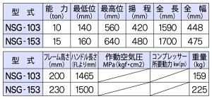 低床ガレージジャッキ10トン(手動タイプ)NSG-103