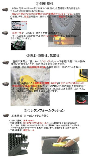 ストームケース ミリタリーケース プロテクターケース 洗面化粧台 795