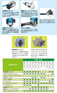 肩掛式刈払機RM1025-2TD1522.8ccジュラルミンロングパイプ両手ハンドルツインスロットルレバー