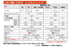 肩掛式刈払機BCZ275GW-L25.4ccジュラルミンロングパイプ両手ハンドル