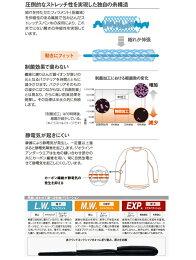 モンベル/(montbell/mont-bell)/ジオライン/L.W./Tシャツ/メンズ/アンダーウェア/インナー/下着/登山/アウトドア