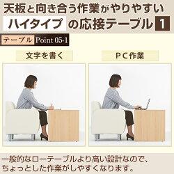 【法人様限定】【応接セット4点セット】5人用応接セットファビュリー1人掛けソファー×2+3人掛けソファー+木製応接テーブルハイタイプ