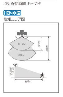 ソーラー式LEDセンサーライトノーマルタイプ【アイリスオーヤマ】LSL-SBTN-200D
