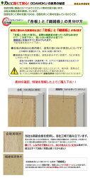 湿気に強くカビの生えにくい合板使用