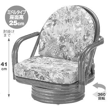 ラウンドチェアーミドルタイプS-776B【送料無料】