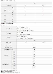 【2017年モデル】【ダンロップ】【スリクソン】Z565DRIVERドライバーMiyazakiKaulaMIZU5カーボンシャフト【DUNLOP】【SRIXON】【05P29Jul16】