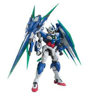 プラモデル・模型, ロボット ()1100 MG BANDAI SPIRITS