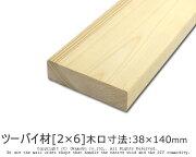 ツーバイ材[2×6]木口寸法38×140mm