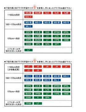 久保田スラッガー 少年軟式グローブ 小学生 オールラウンド用 KSN-J4