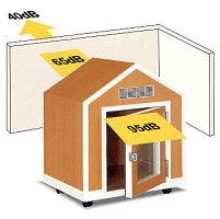 防音犬小屋ペット用防音室ワンだぁールームボックスフラット屋根タイプKAWAIPVU-030Fカワイ