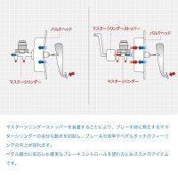 マツダロードスター/RF(ND5RC/NDERC)/アバルト124スパイダー(CBA-NF2EK)ストラットタワーバー/アルミ/フロント/タイプII(MCS)