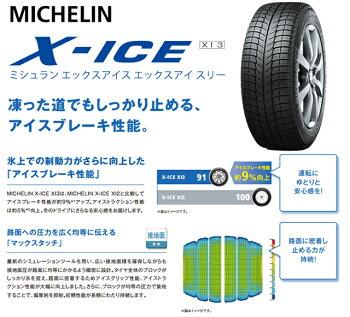 【スタッドレスタイヤ単品】215/65R15ミシュランエックスアイスXI3新品1本のみ