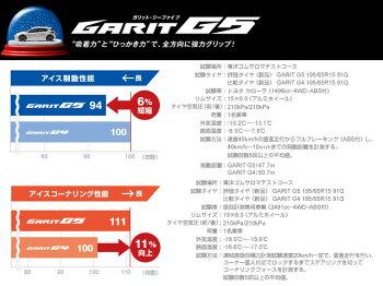 【国産スタッドレスタイヤ単品】245/45R17トーヨータイヤガリットG5TOYOGARITG5新品1本のみ