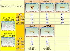 セトモノセットと三宝・折敷・遠山三宝・豆八足台・長三宝の対応表