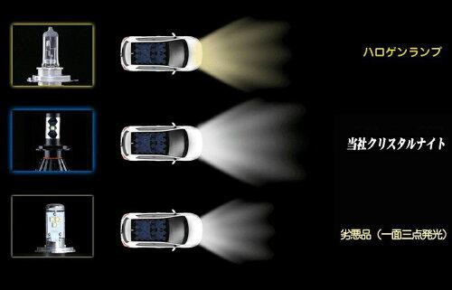 【送料無料】【即納】オールインワン取付LEDヘッドライト3000lmソケットH4Hi/LoThreeChipCREE時代はもうLEDの世界!取付簡単