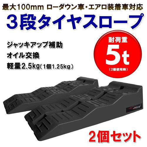 3段階タイヤスロープジャッキサポート