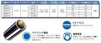 【カスタムオーダー】ゆるりTour+ProjectX