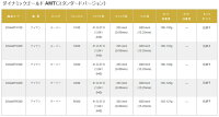 【カスタムオーダー】三浦技研CB1006+DynamicGoldAMT【miuragolf】
