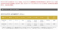 【カスタムオーダー】バルドPrototypeCB16+DGAMTTourIssue