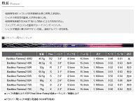 【カスタムオーダー】BM-420SE+BasileusFiamma2