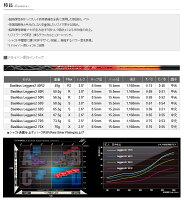 【カスタムオーダー】バルドCompetizione568Dr(460cc)+BasileusLeggero2