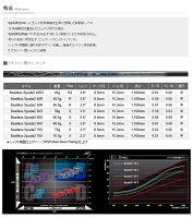 【カスタムオーダー】TRPXS-016Driver+BasileusSpada2【10P03Dec16】