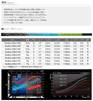 【カスタムオーダー】KamuiProTP-09D(ディープフェイス)+BasileusZaffiro2【10P03Dec16】