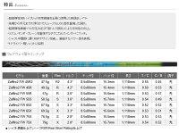 【カスタムオーダー】RoddioFW+BasileusZaffiro2FW【10P03Dec16】