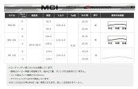 【カスタムオーダー】三浦技研MB5003+MCI90/100/110【miuragolf】