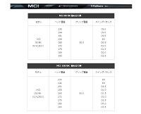 【カスタムオーダー】ゆるり(YURURI)KM-0107+MCIBlack
