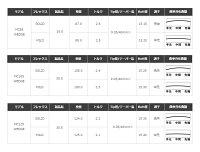 【カスタムオーダー】三浦技研WMF05+MCISpinWedge85【miuragolf】