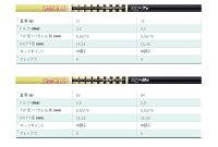 【カスタムオーダー】グランディスタRS-001VersionS+TourADMJ