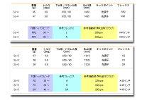 【カスタムオーダー】SFDX7TitaniumFW+TourADSL