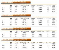 【カスタムオーダー】三浦技研Hayate+TourADDI【10P18Jun16】