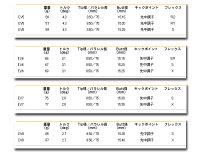 【カスタムオーダー】KamuiProTP-09S(シャローフェイス)+TourADEV