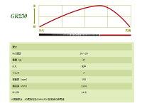 【カスタムオーダー】R-TourTitaniumFW+GR230