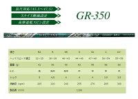 【カスタムオーダー】グランディスタRS-001+GR350