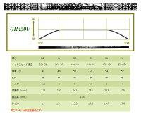 【カスタムオーダー】グランディスタRS-001VersionS+GR450V