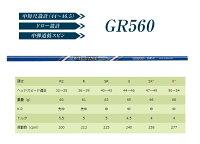 【カスタムオーダー】GHIBLI高反発ドライバー+GR560