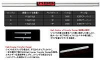 【カスタムオーダー】ITOBORI(一刀彫)ハーフキャビティーアイアン+KBSTour【10P05Nov16】