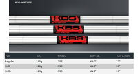 【カスタムオーダー】RoddioForgedWedge+KBS610Wedge