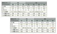 【カスタムオーダー】三浦技研MG-M01+DGTourIssueONYXBlack【miuragolf】