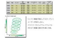 【カスタムオーダー】三浦技研CB1006+NSProGT【miuragolf】