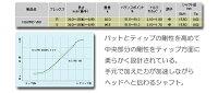 【カスタムオーダー】ゆるりTour+NSV90