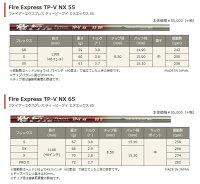 【カスタムオーダー】RoddioFW+FireExpressTP-VNX